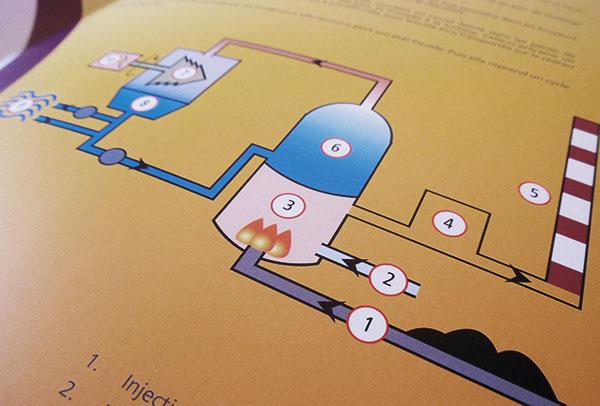 Plaquette- vue n°5 -EDF
